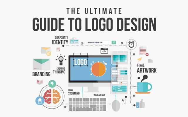 logo design guide step by step